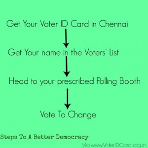 All you need to know About Voter ID Card Chennai